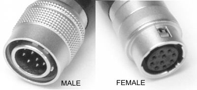 Male versus female connectors used on Topcon beamsplitter and the electronic inteface cable